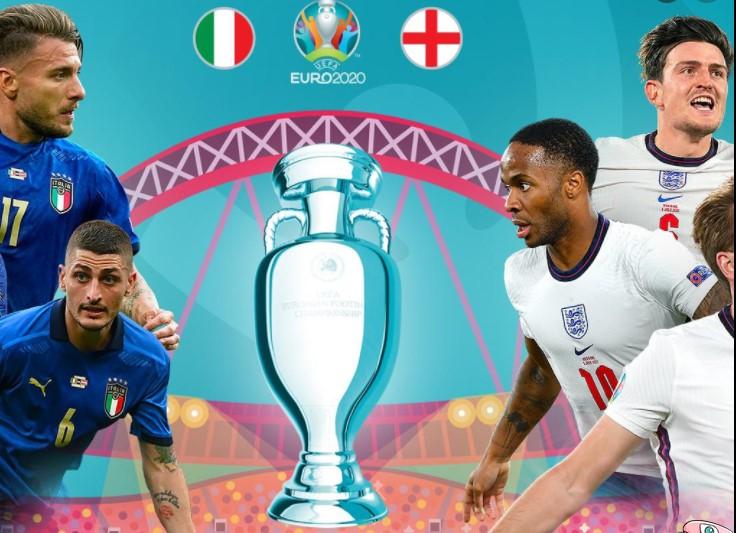 英格兰队队与意大利队之间的交锋历史